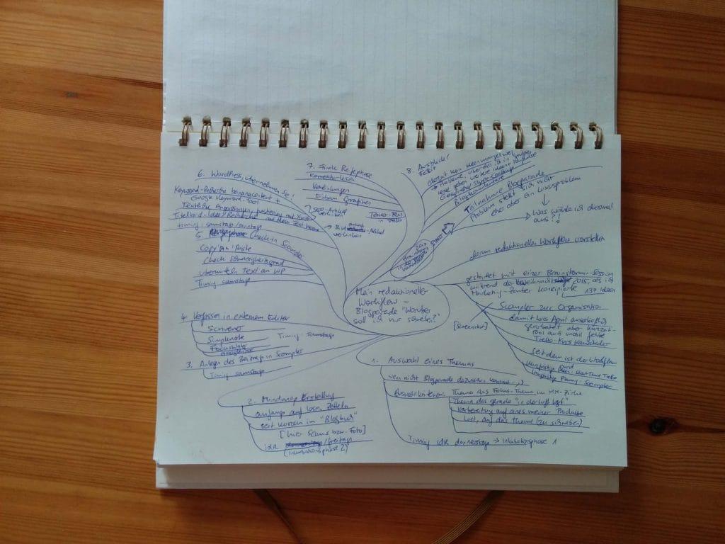 Notizbuch mit Mindmap