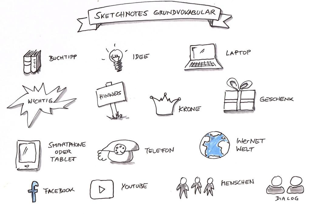 Sketchnotes Grundvokabular