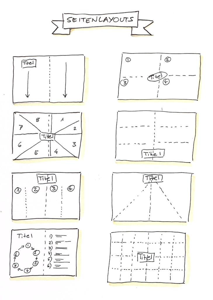 Sketchnotes Layouts